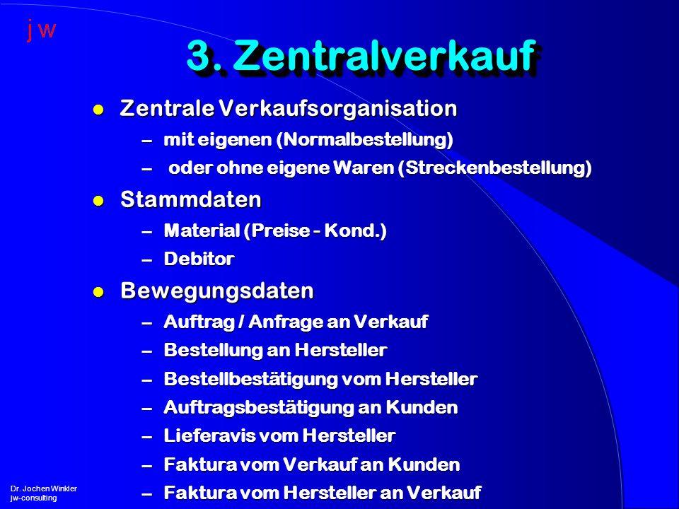 3. Zentralverkauf Zentrale Verkaufsorganisation Stammdaten