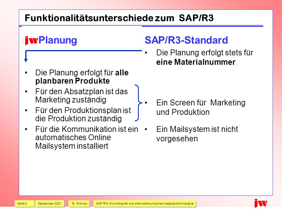 Funktionalitätsunterschiede zum SAP/R3
