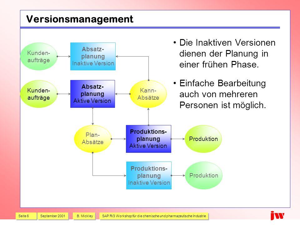 Versionsmanagement Die Inaktiven Versionen dienen der Planung in einer frühen Phase. Einfache Bearbeitung auch von mehreren Personen ist möglich.