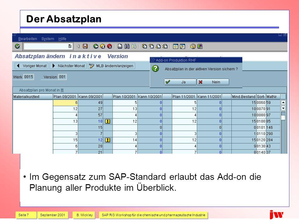 Der Absatzplan Im Gegensatz zum SAP-Standard erlaubt das Add-on die Planung aller Produkte im Überblick.