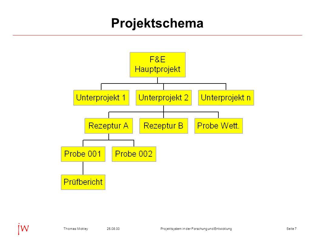 Projektschema
