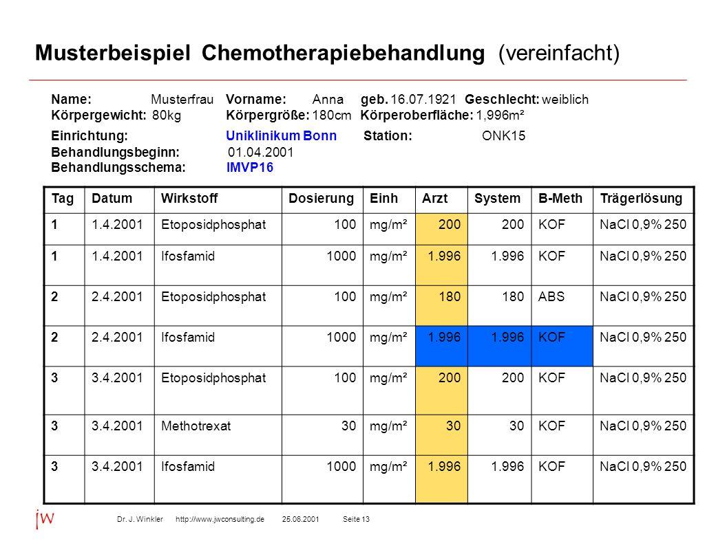 Musterbeispiel Chemotherapiebehandlung (vereinfacht)