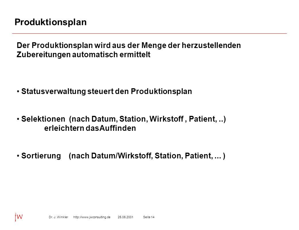 Produktionsplan Der Produktionsplan wird aus der Menge der herzustellenden Zubereitungen automatisch ermittelt.