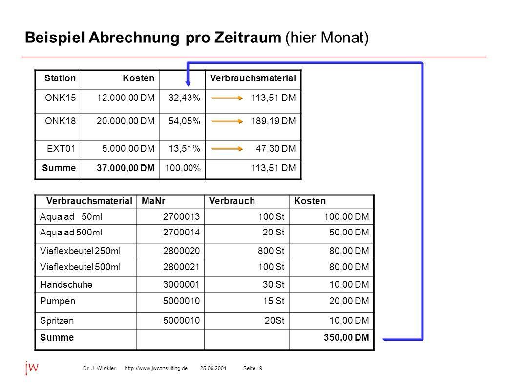 Beispiel Abrechnung pro Zeitraum (hier Monat)