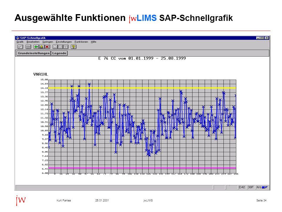 Ausgewählte Funktionen jwLIMS SAP-Schnellgrafik