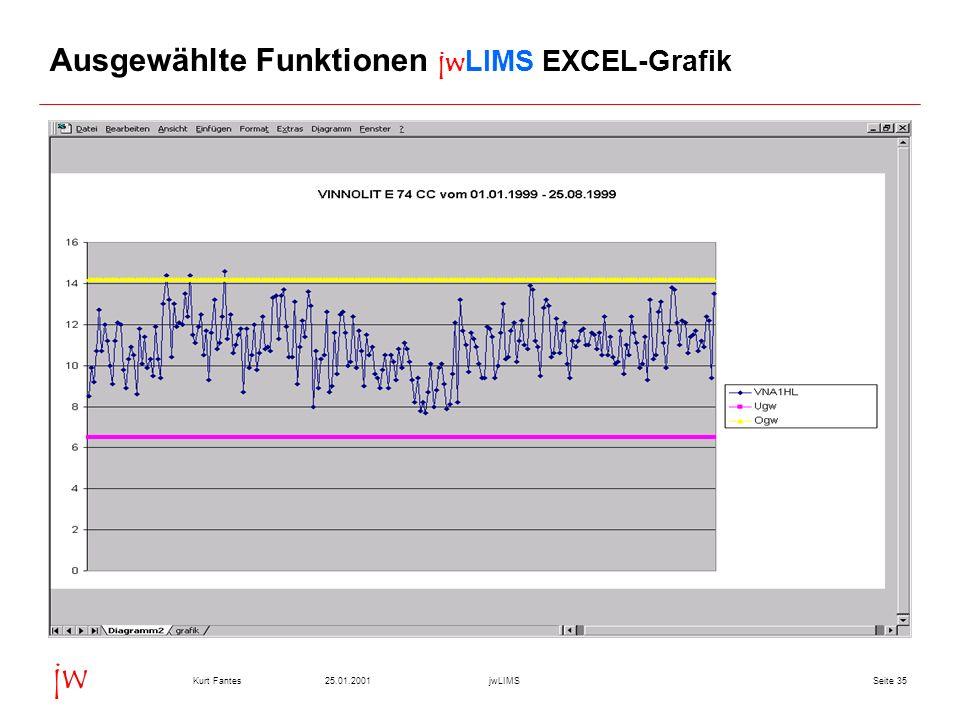 Ausgewählte Funktionen jwLIMS EXCEL-Grafik