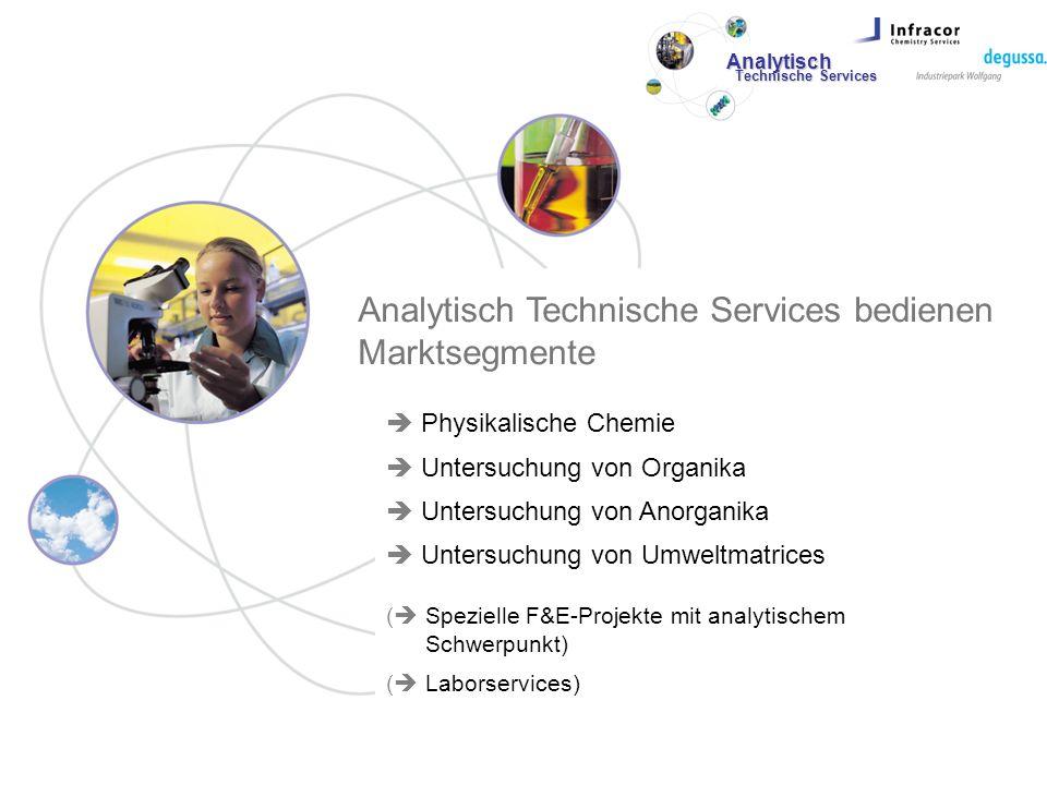 Analytisch Technische Services bedienen Marktsegmente
