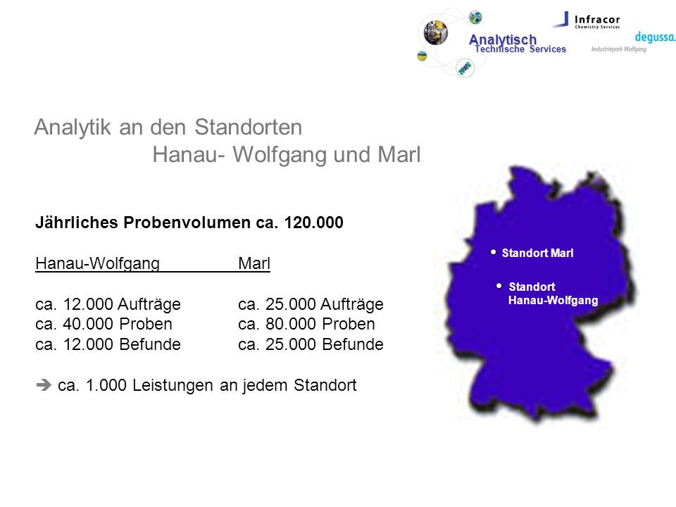 Analytik an den Standorten Hanau- Wolfgang und Marl