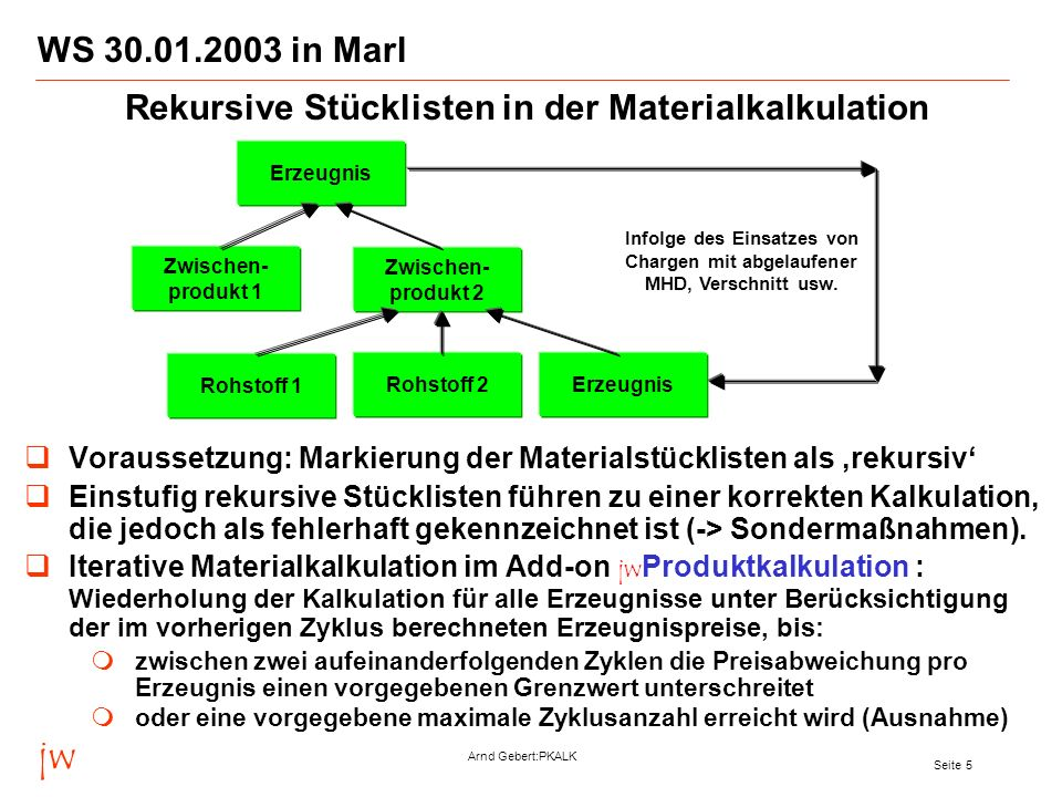 Rekursive Stücklisten in der Materialkalkulation