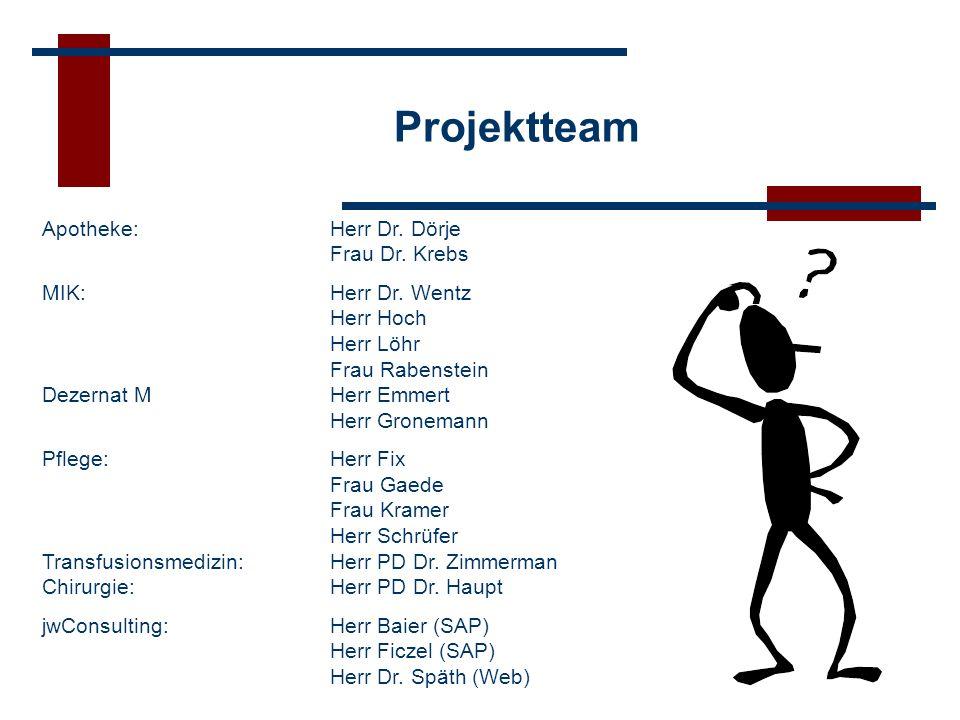 Projektteam Apotheke: Herr Dr. Dörje Frau Dr. Krebs