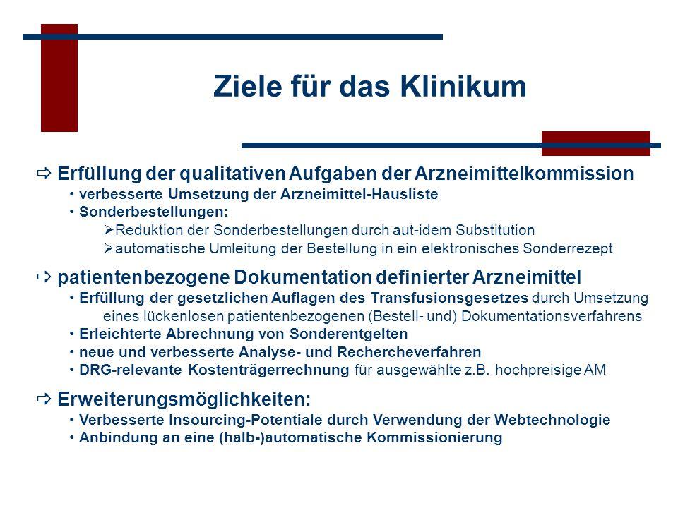 Ziele für das Klinikum  Erfüllung der qualitativen Aufgaben der Arzneimittelkommission. verbesserte Umsetzung der Arzneimittel-Hausliste.