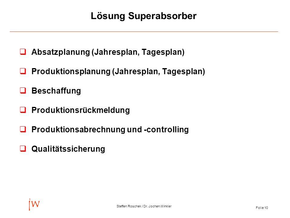 Lösung Superabsorber Absatzplanung (Jahresplan, Tagesplan)