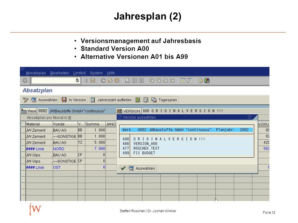 Jahresplan (2) Versionsmanagement auf Jahresbasis Standard Version A00