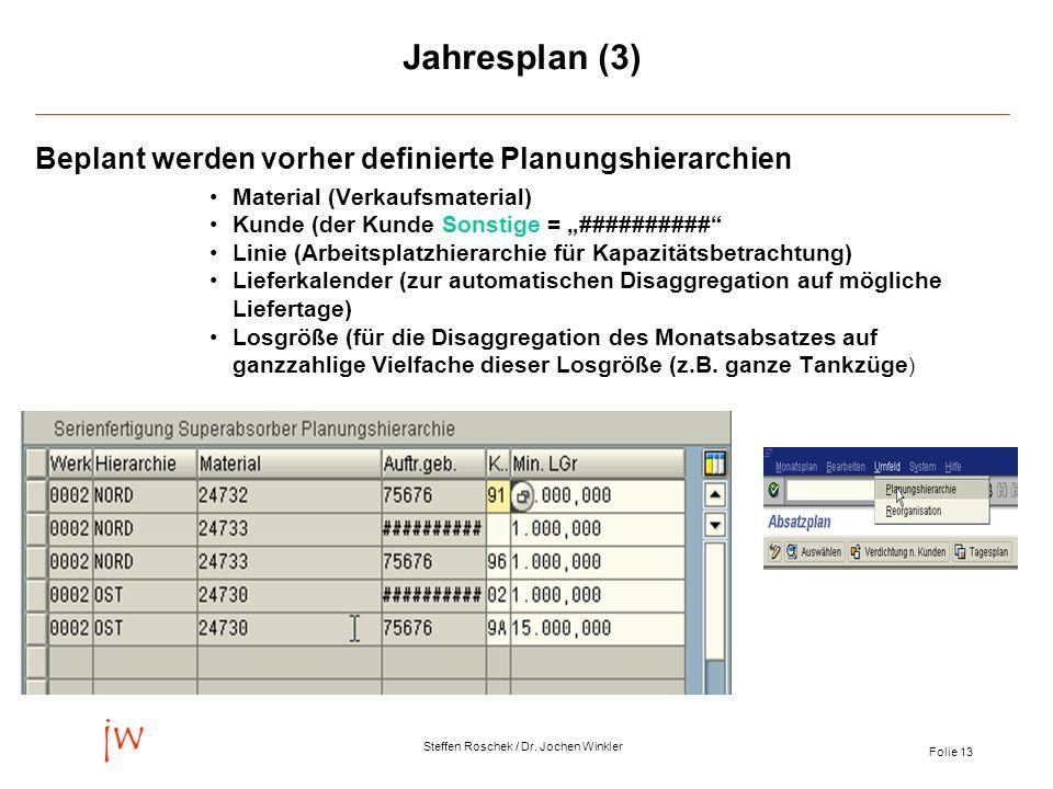 Jahresplan (3) Beplant werden vorher definierte Planungshierarchien