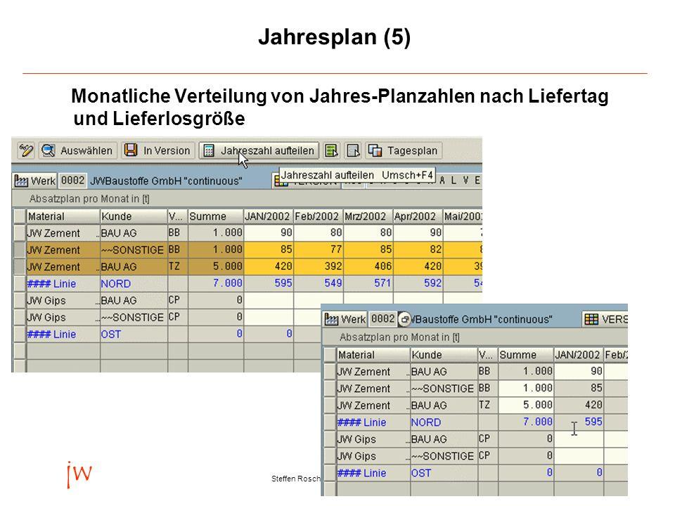 Jahresplan (5) Monatliche Verteilung von Jahres-Planzahlen nach Liefertag und Lieferlosgröße