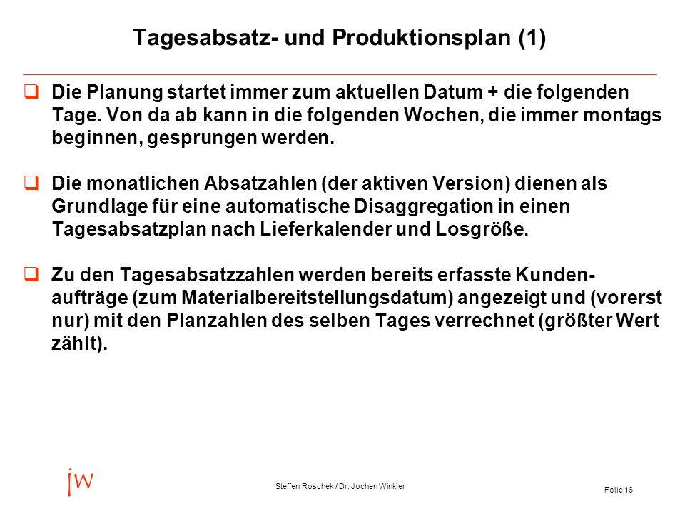 Tagesabsatz- und Produktionsplan (1)