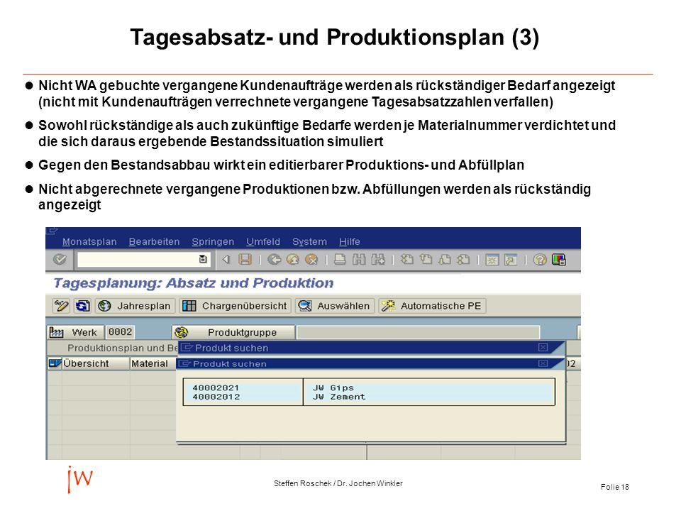 Tagesabsatz- und Produktionsplan (3)