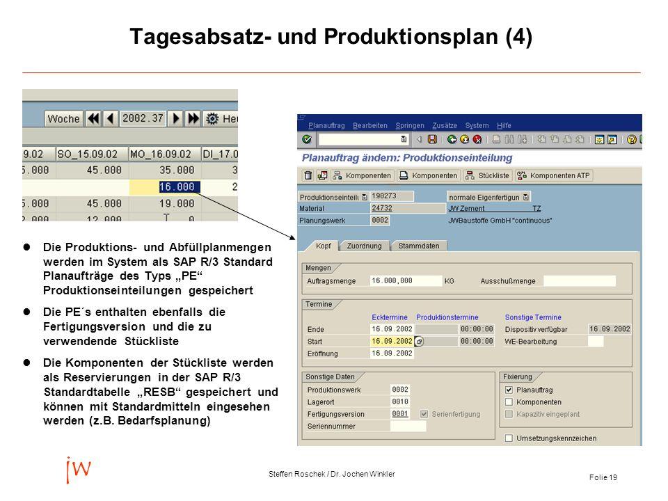 Tagesabsatz- und Produktionsplan (4)