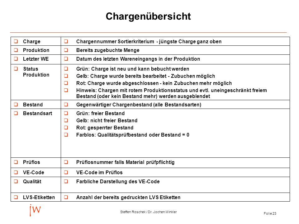 Chargenübersicht Anzahl der bereits gedruckten LVS Etiketten