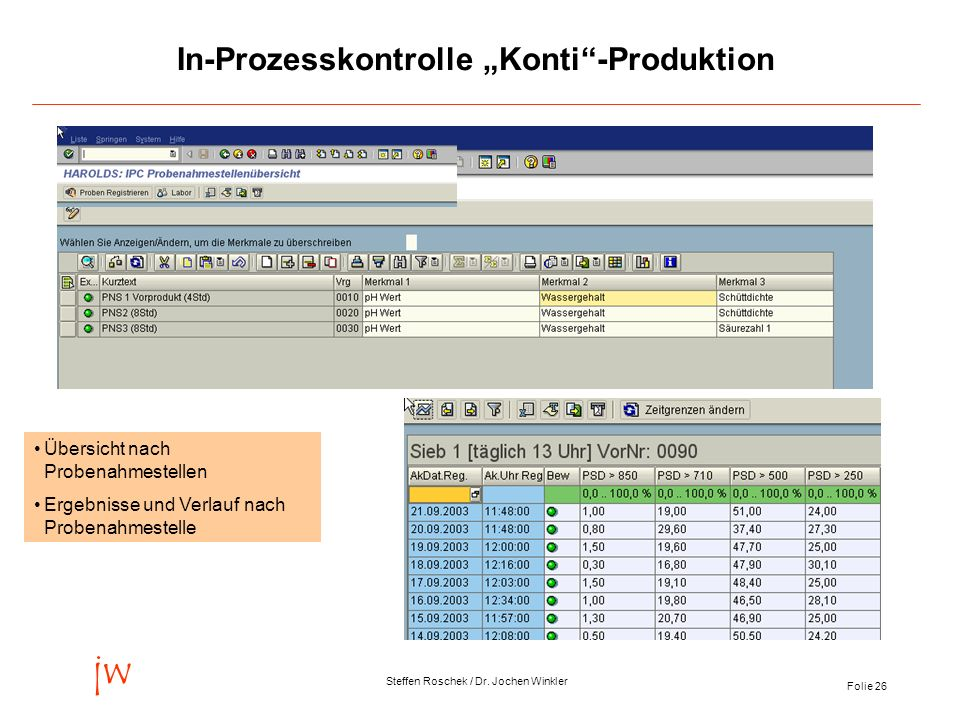 """In-Prozesskontrolle """"Konti -Produktion"""