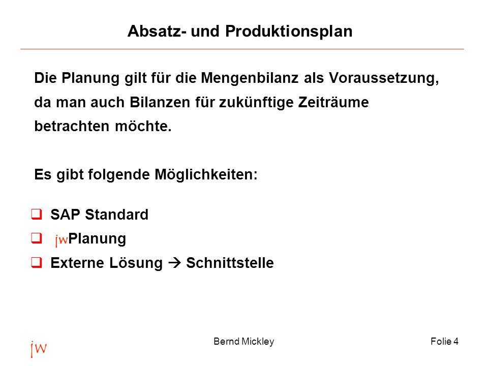 Absatz- und Produktionsplan