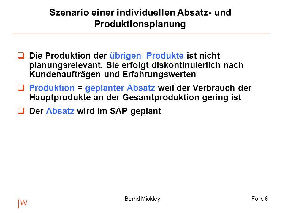 Szenario einer individuellen Absatz- und Produktionsplanung