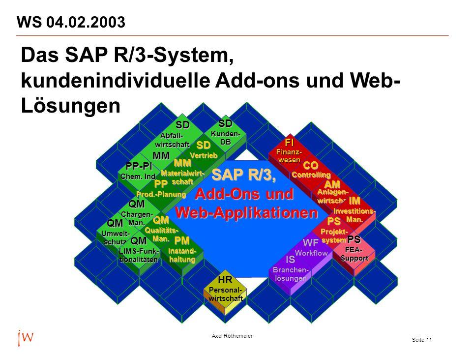 Das SAP R/3-System, kundenindividuelle Add-ons und Web-Lösungen