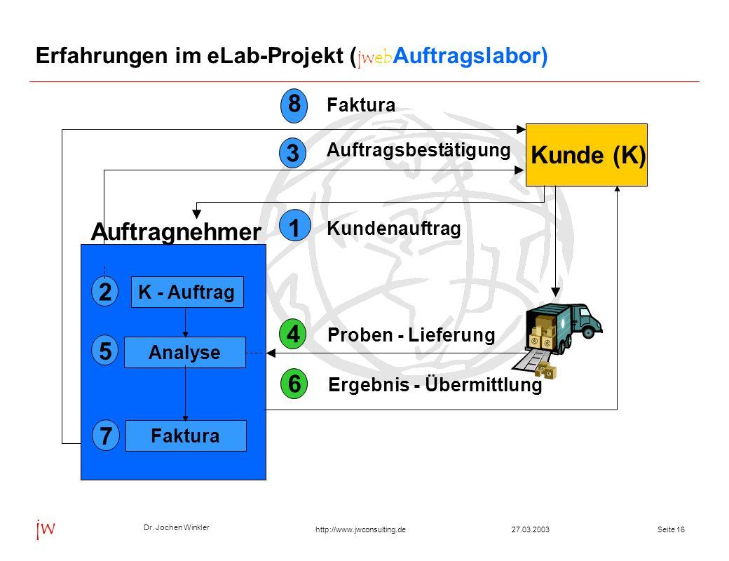 Erfahrungen im eLab-Projekt (jwebAuftragslabor)