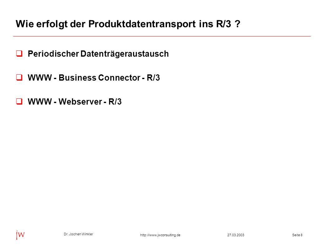 Wie erfolgt der Produktdatentransport ins R/3