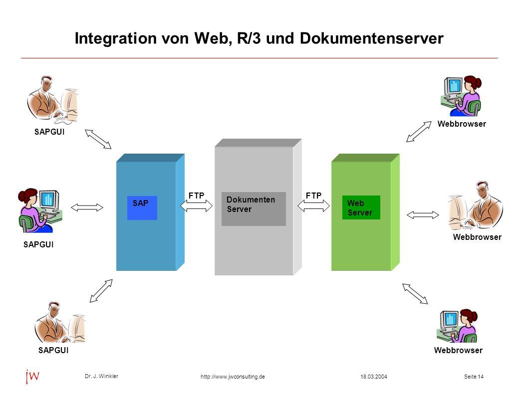 Integration von Web, R/3 und Dokumentenserver