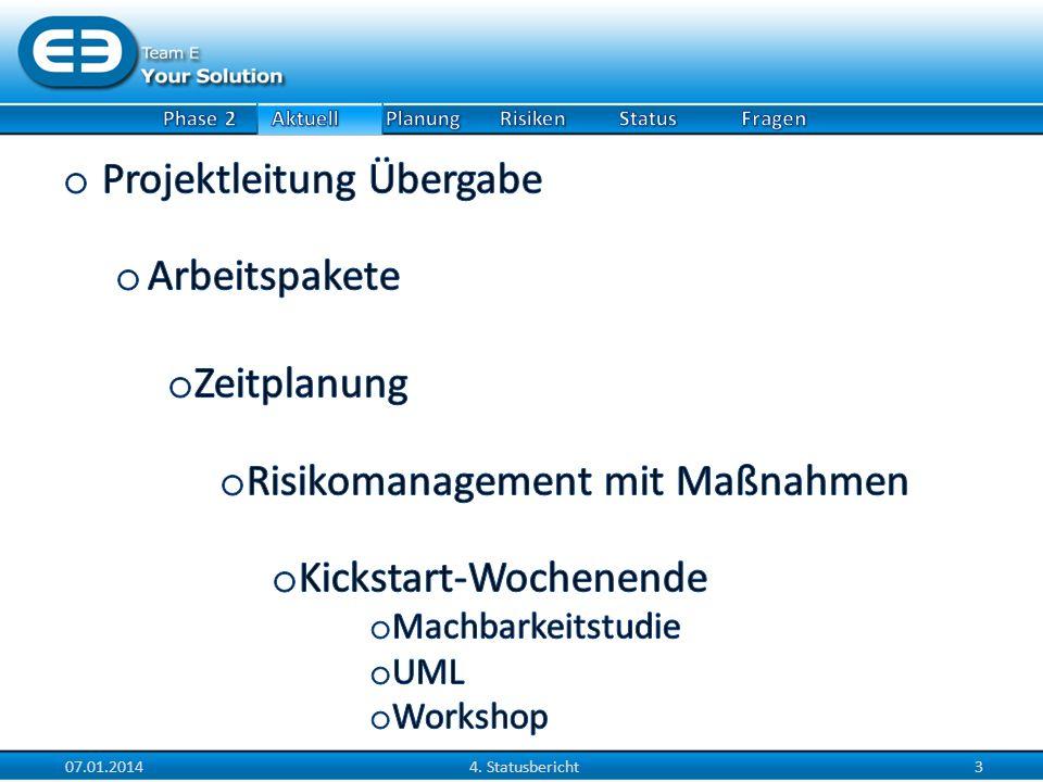 Projektleitung Übergabe Arbeitspakete Zeitplanung