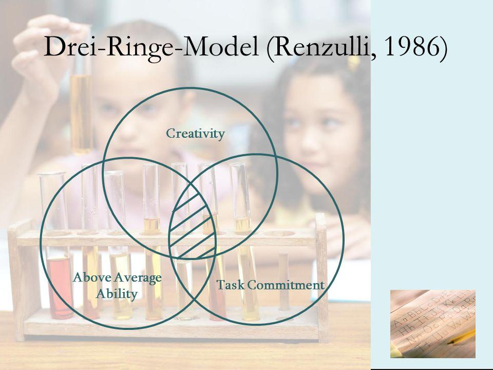 Drei-Ringe-Model (Renzulli, 1986)