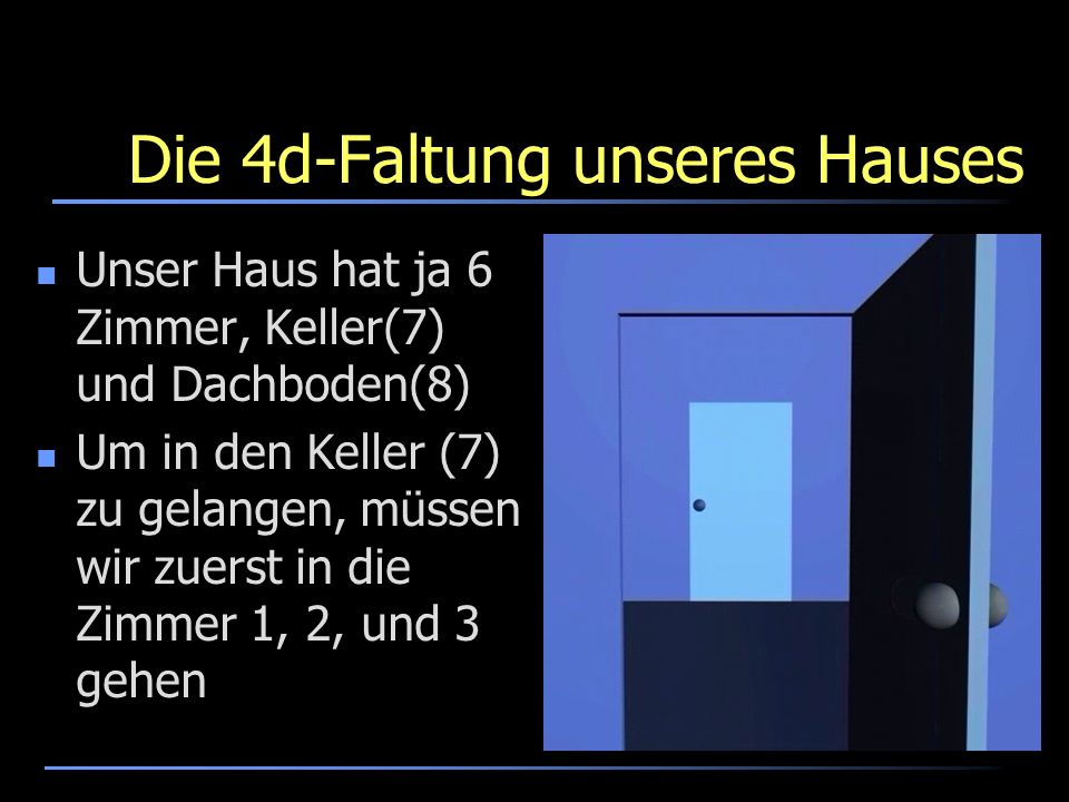 Die 4d-Faltung unseres Hauses