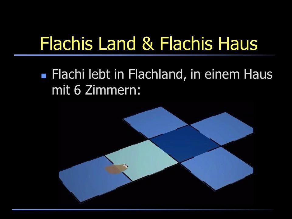 Flachis Land & Flachis Haus