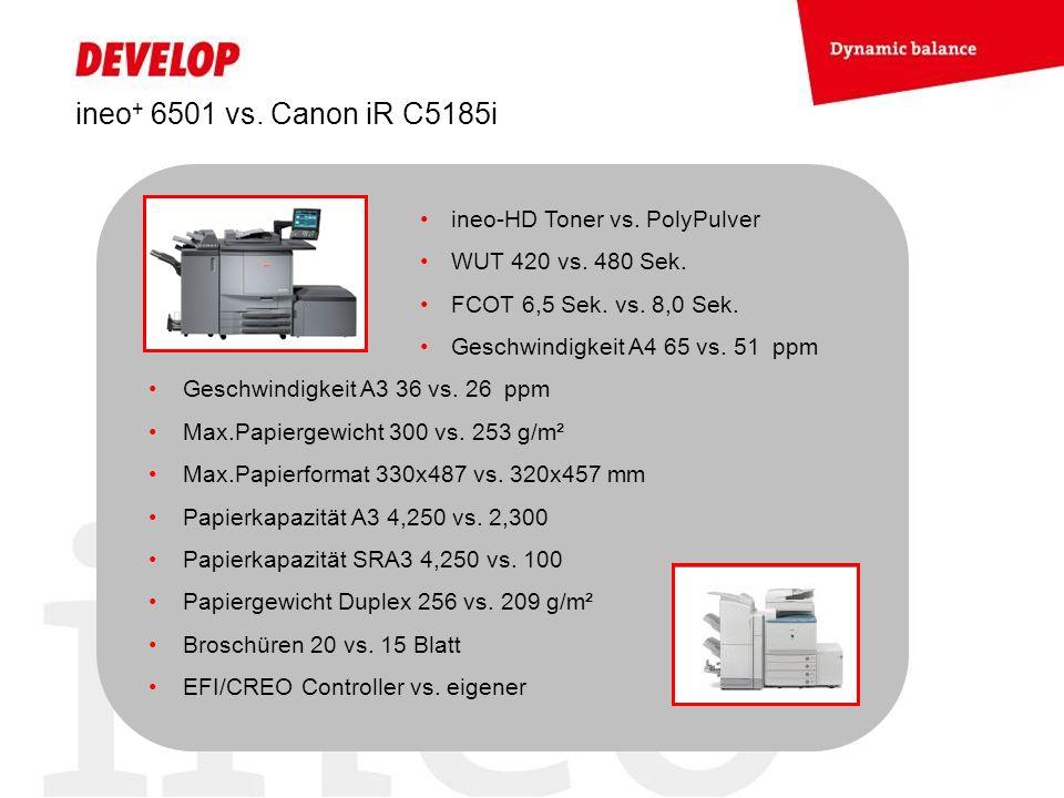 ineo+ 6501 vs. Canon iR C5185i ineo-HD Toner vs. PolyPulver