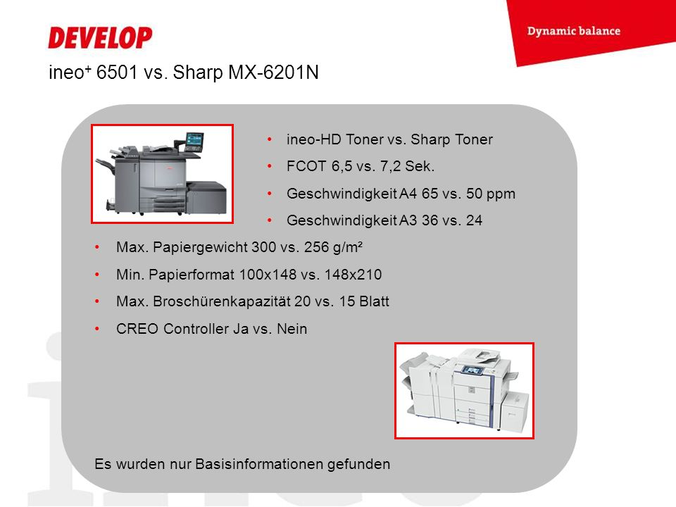 ineo+ 6501 vs. Sharp MX-6201N ineo-HD Toner vs. Sharp Toner
