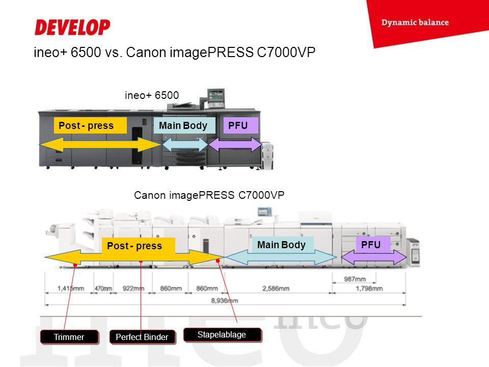 ineo+ 6500 vs. Canon imagePRESS C7000VP
