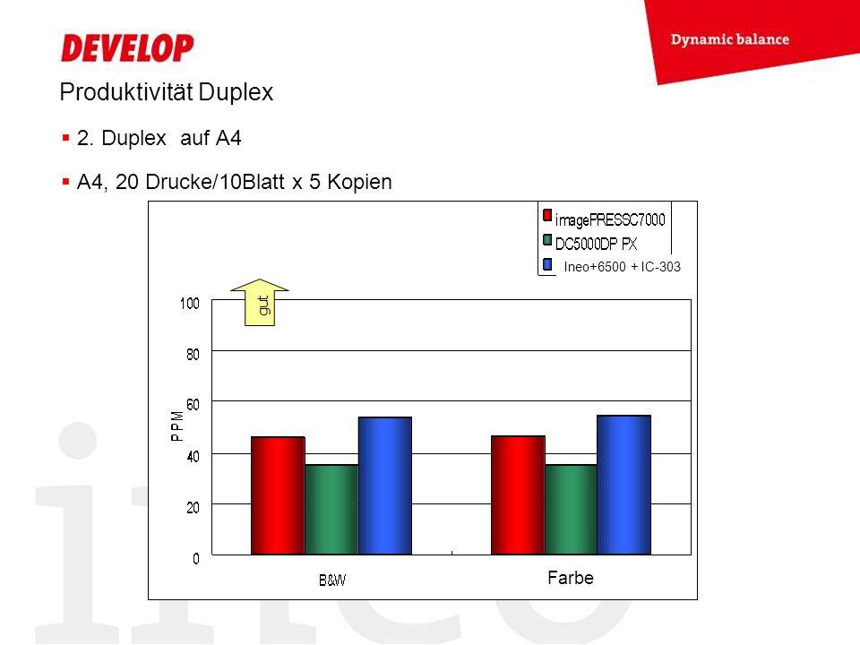 Produktivität Duplex 2. Duplex auf A4 A4, 20 Drucke/10Blatt x 5 Kopien