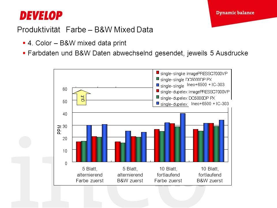 Produktivität Farbe – B&W Mixed Data