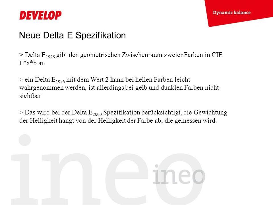 Neue Delta E Spezifikation