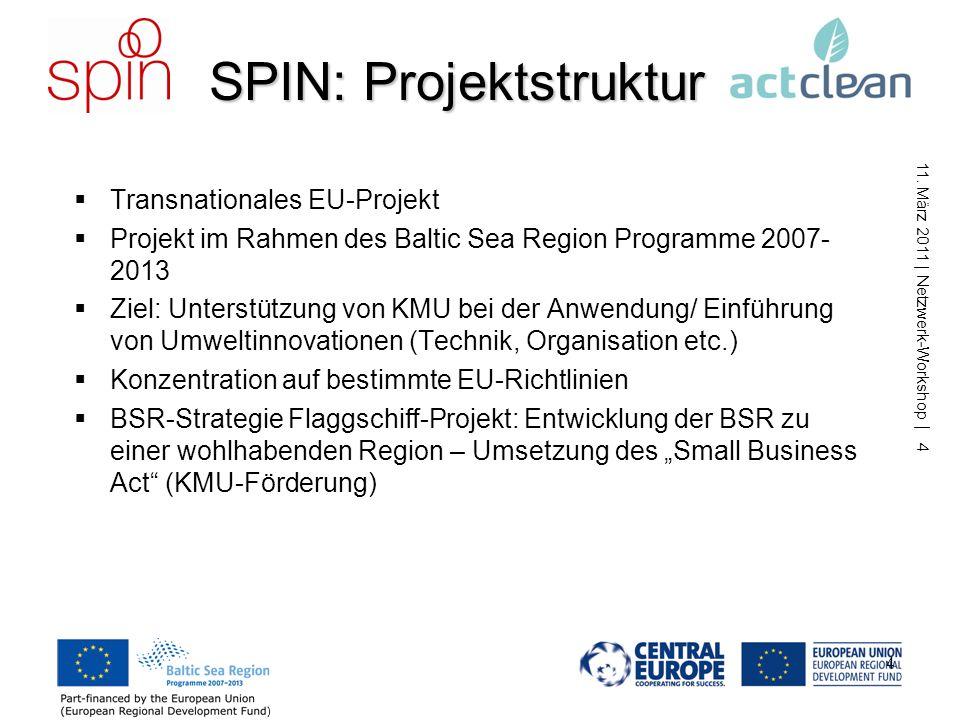 SPIN: Projektstruktur