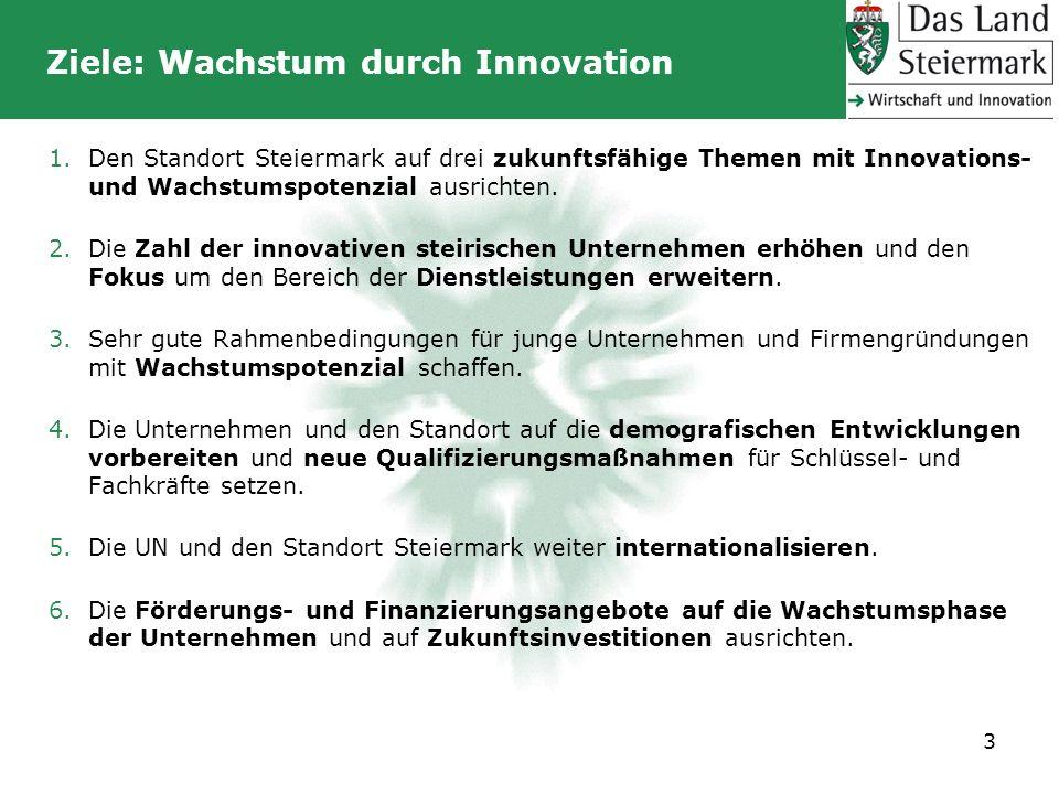 Ziele: Wachstum durch Innovation