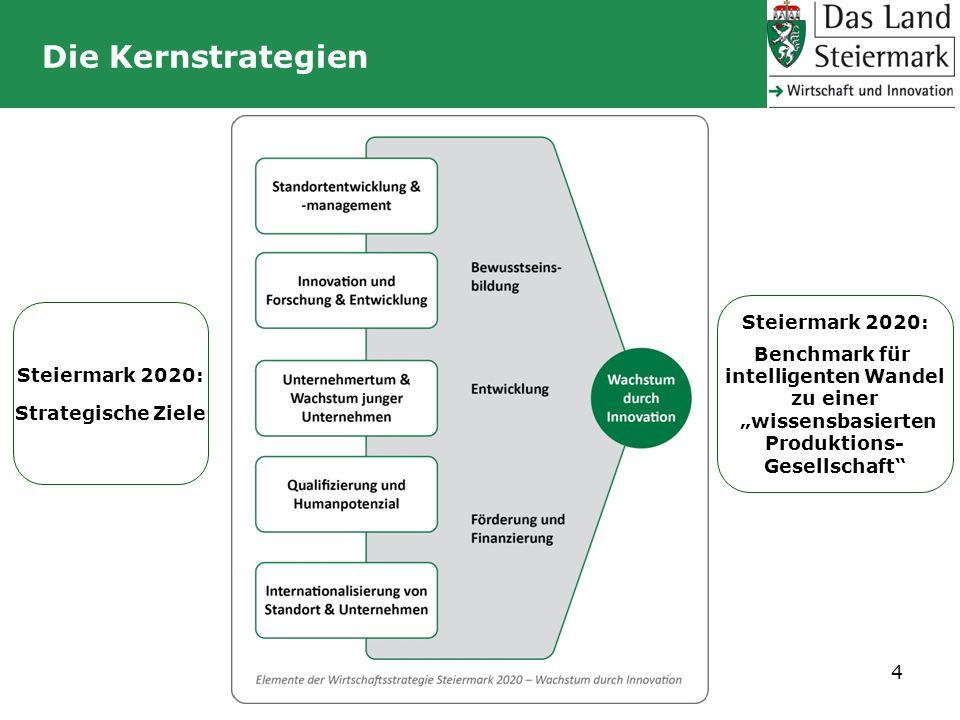 Die Kernstrategien Steiermark 2020: Benchmark für intelligenten Wandel