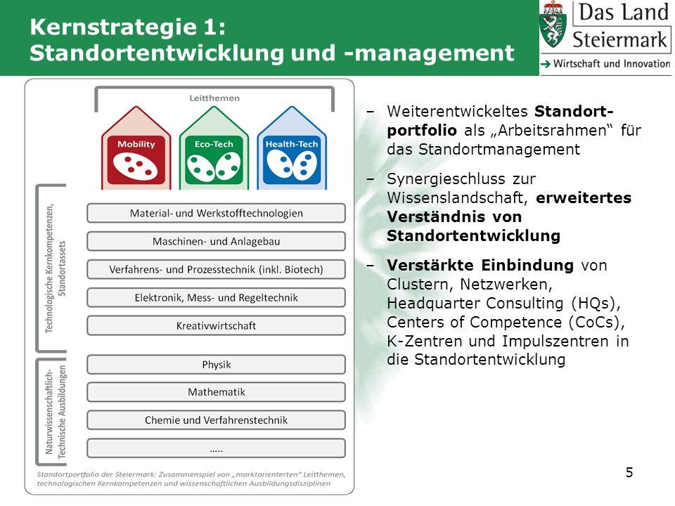 Kernstrategie 1: Standortentwicklung und -management
