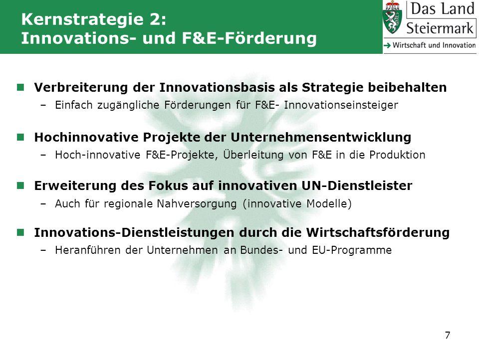 Kernstrategie 2: Innovations- und F&E-Förderung