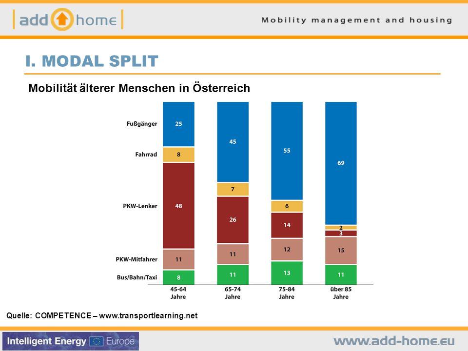I. MODAL SPLIT Mobilität älterer Menschen in Österreich