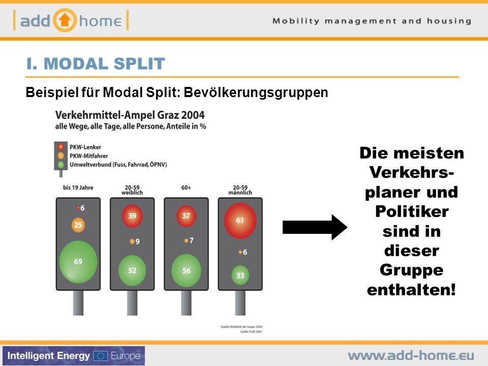 I. MODAL SPLIT Beispiel für Modal Split: Bevölkerungsgruppen.
