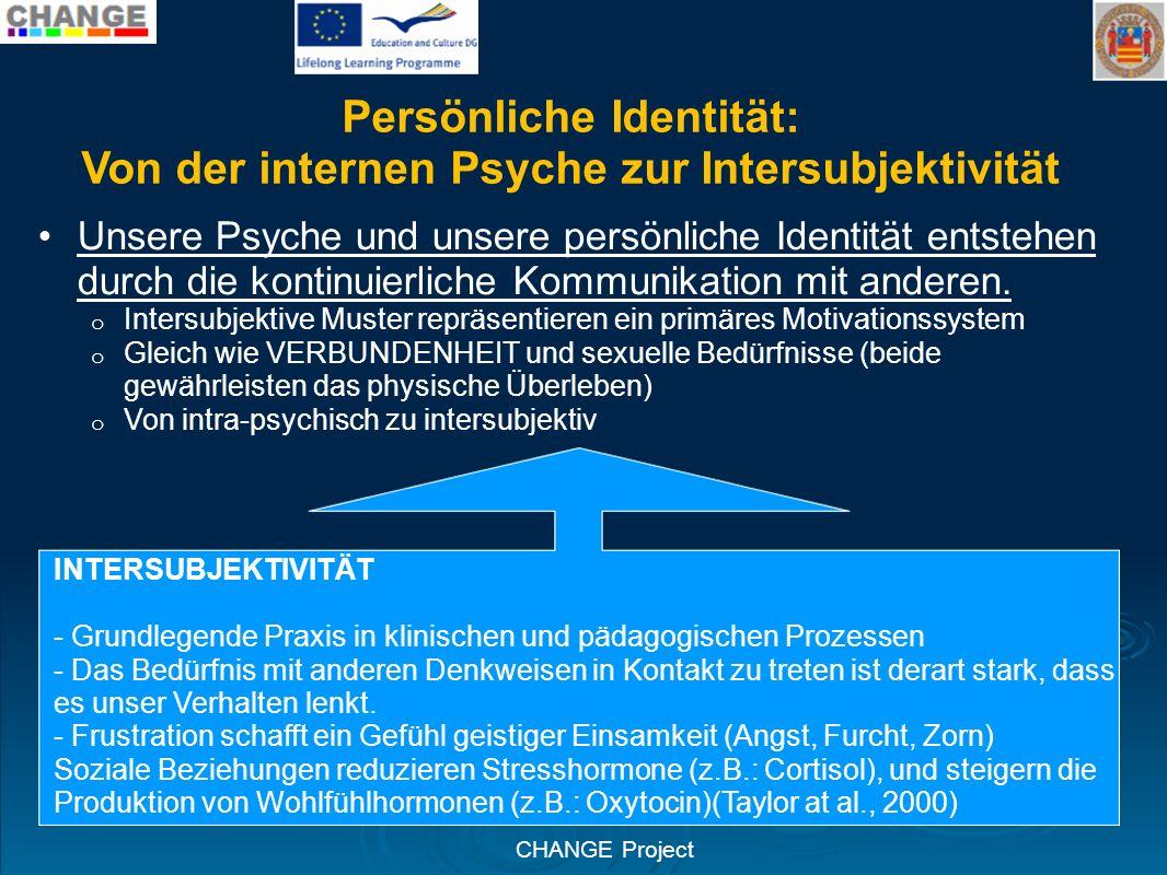 Persönliche Identität: Von der internen Psyche zur Intersubjektivität