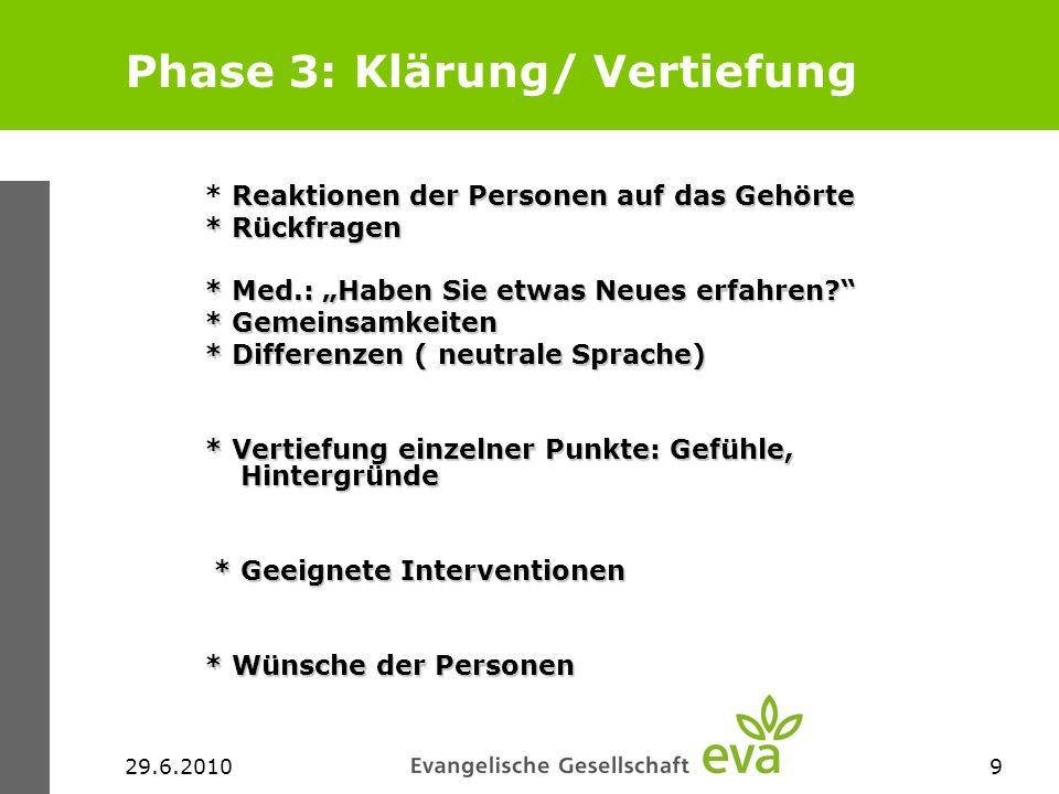 Phase 3: Klärung/ Vertiefung