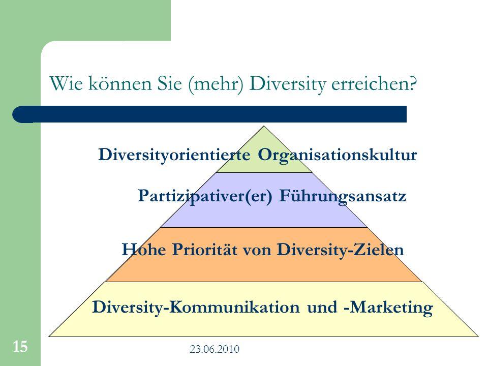 Wie können Sie (mehr) Diversity erreichen